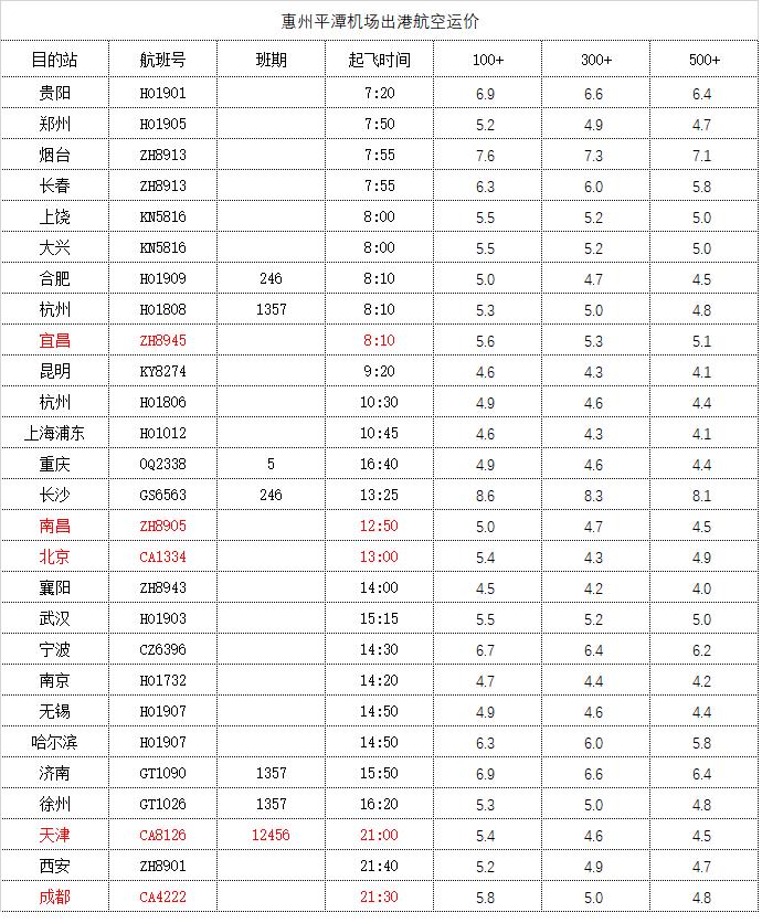 惠州機場出港空運價格表.png